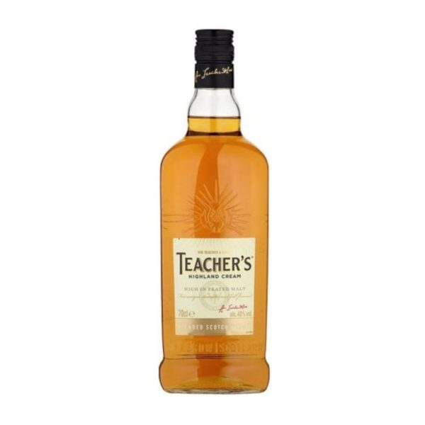 Teachers 0.70 40%