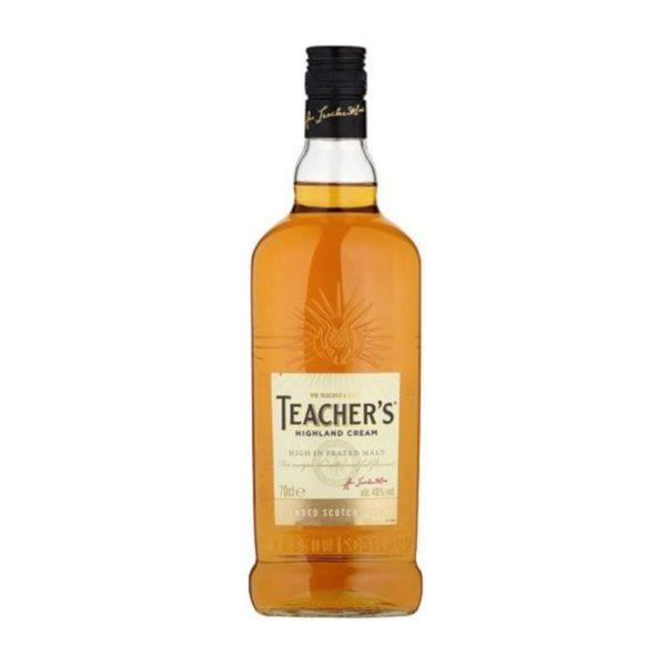 Teachers 1.00 40%